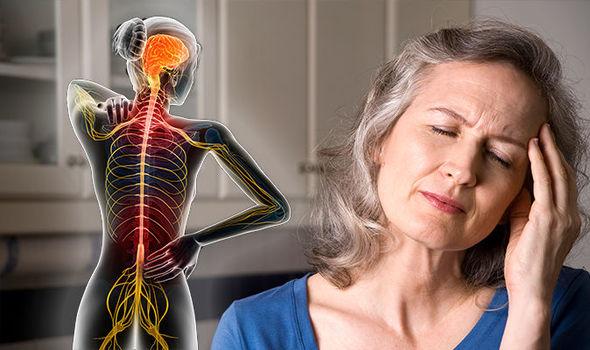 Fibromyalgia in women