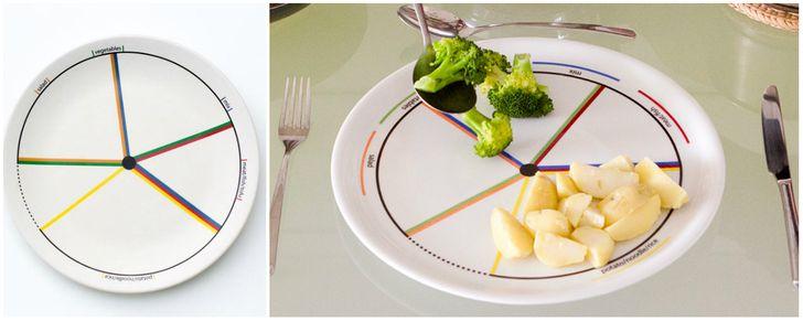 A smart plate